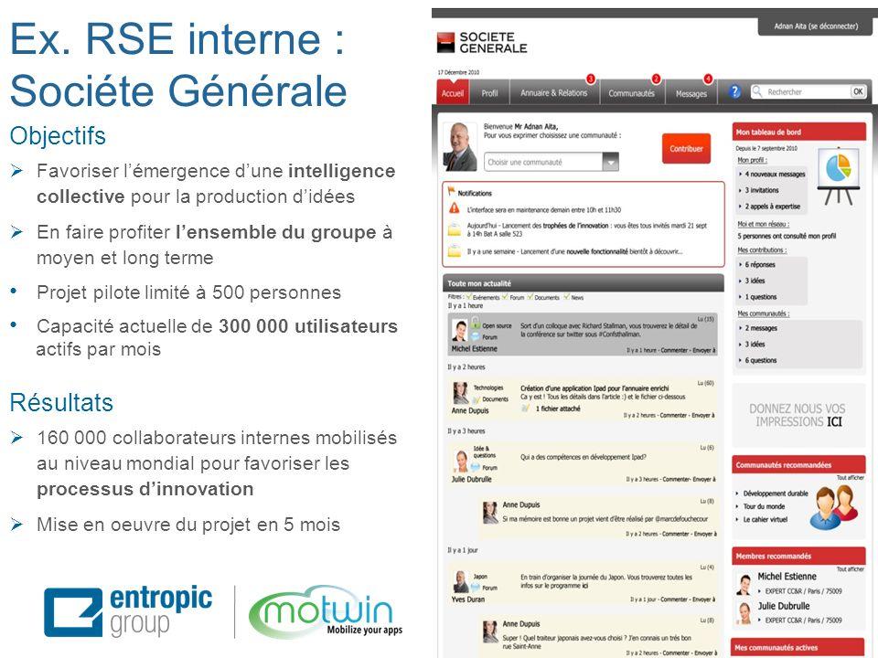 Ex. RSE interne : Sociéte Générale 26 Objectifs Favoriser lémergence dune intelligence collective pour la production didées En faire profiter lensembl