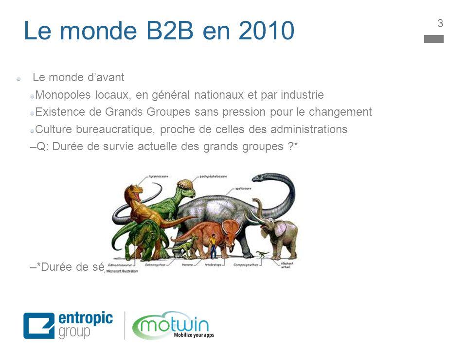 Le monde B2B en 2010 Le monde davant Monopoles locaux, en général nationaux et par industrie Existence de Grands Groupes sans pression pour le changem