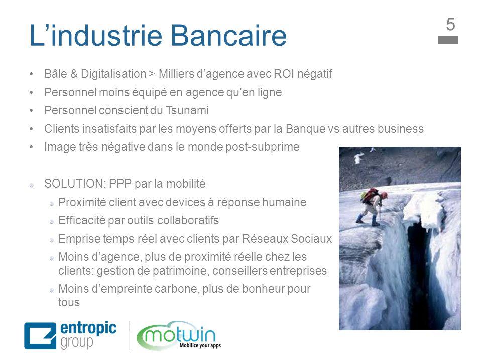 Lindustrie Bancaire Bâle & Digitalisation > Milliers dagence avec ROI négatif Personnel moins équipé en agence quen ligne Personnel conscient du Tsuna