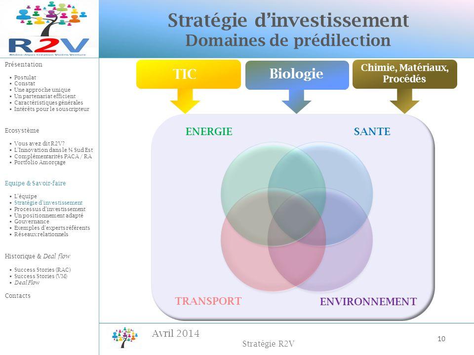 Avril 2014 Stratégie R2V TIC Chimie, Matériaux, Procédés ENVIRONNEMENT SANTE TRANSPORT ENERGIE Biologie Stratégie dinvestissement Domaines de prédilec