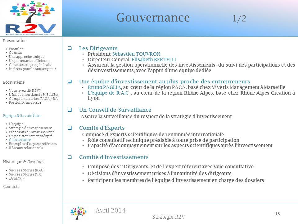 Avril 2014 Stratégie R2V Les Dirigeants Président: Sébastien TOUVRON Directeur Général: Elisabeth BERTELLI Assurent la gestion opérationnelle des inve