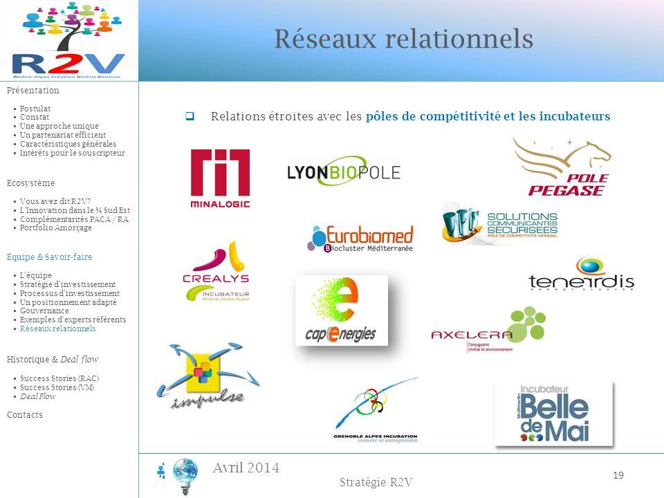 Avril 2014 Stratégie R2V Relations étroites avec les pôles de compétitivité et les incubateurs Réseaux relationnels Présentation Postulat Constat Une