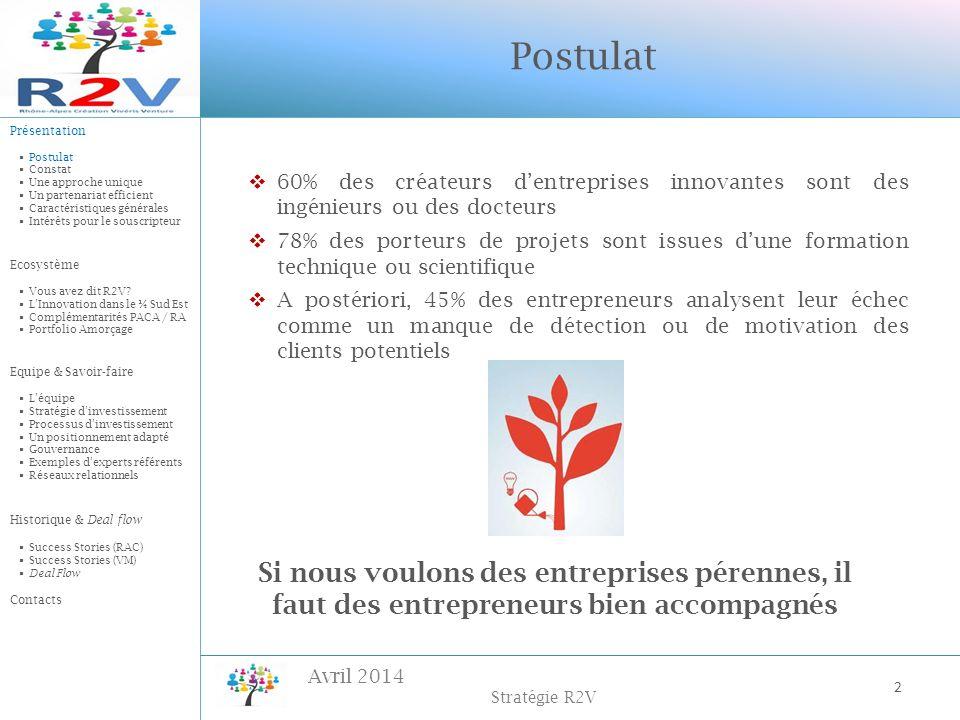 Avril 2014 Stratégie R2V Présentation Postulat Constat Une approche unique Un partenariat efficient Caractéristiques générales Intérêts pour le souscr