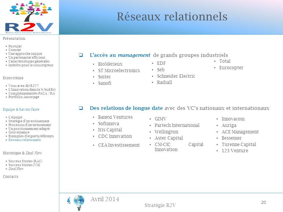 Avril 2014 Stratégie R2V Laccès au management de grands groupes industriels BioMérieux ST Microelectronics Soitec Sanofi Des relations de longue date