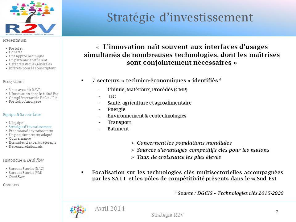 Avril 2014 Stratégie R2V « Linnovation naît souvent aux interfaces dusages simultanés de nombreuses technologies, dont les maîtrises sont conjointemen