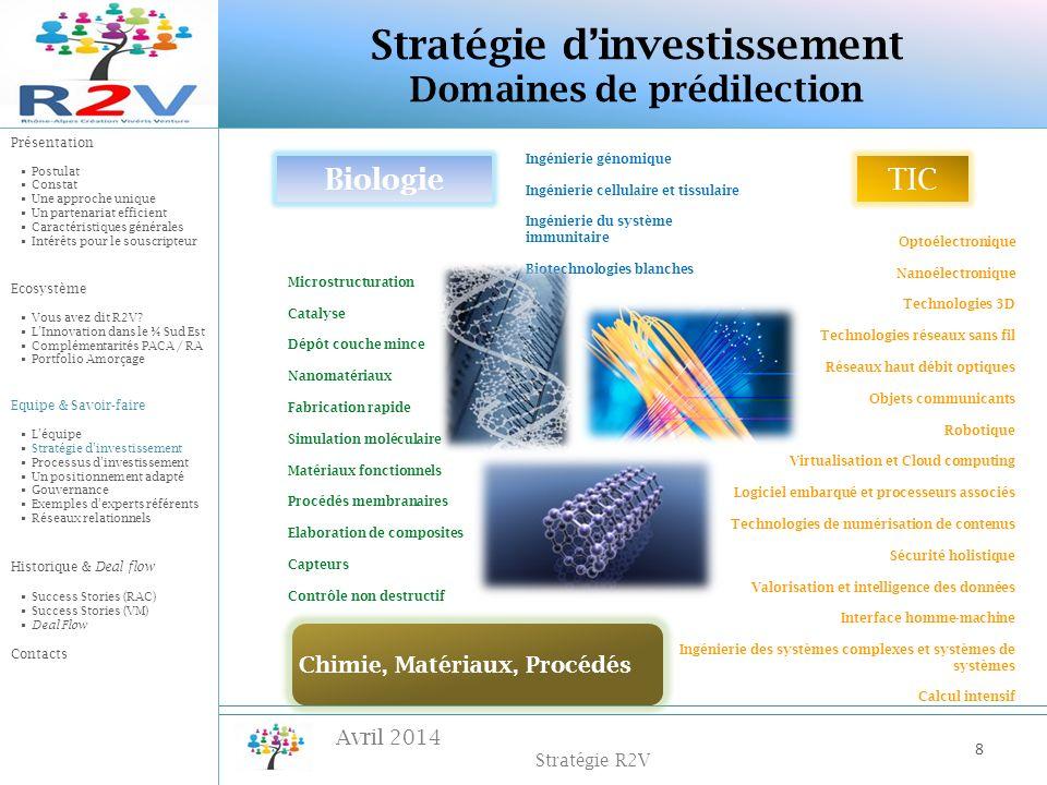 Avril 2014 Stratégie R2V TIC Microstructuration Catalyse Dépôt couche mince Nanomatériaux Fabrication rapide Simulation moléculaire Matériaux fonction