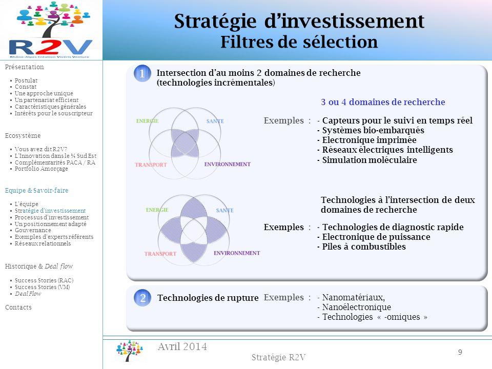 Avril 2014 Stratégie R2V 1 Exemples : - Capteurs pour le suivi en temps réel - Systèmes bio-embarqués - Electronique imprimée - Réseaux électriques in