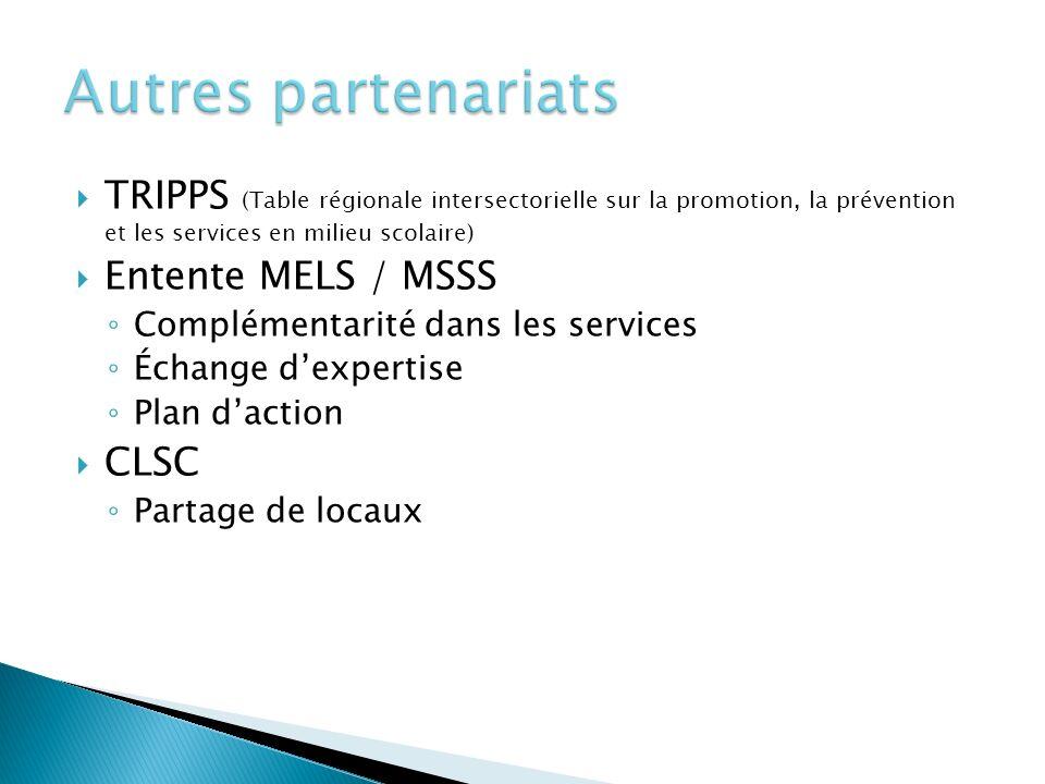 TRIPPS (Table régionale intersectorielle sur la promotion, la prévention et les services en milieu scolaire) Entente MELS / MSSS Complémentarité dans les services Échange dexpertise Plan daction CLSC Partage de locaux