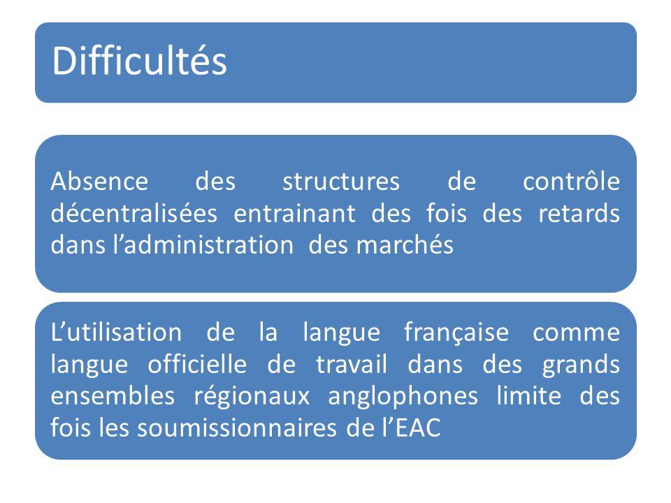 Difficultés Absence des structures de contrôle décentralisées entrainant des fois des retards dans ladministration des marchés Lutilisation de la lang