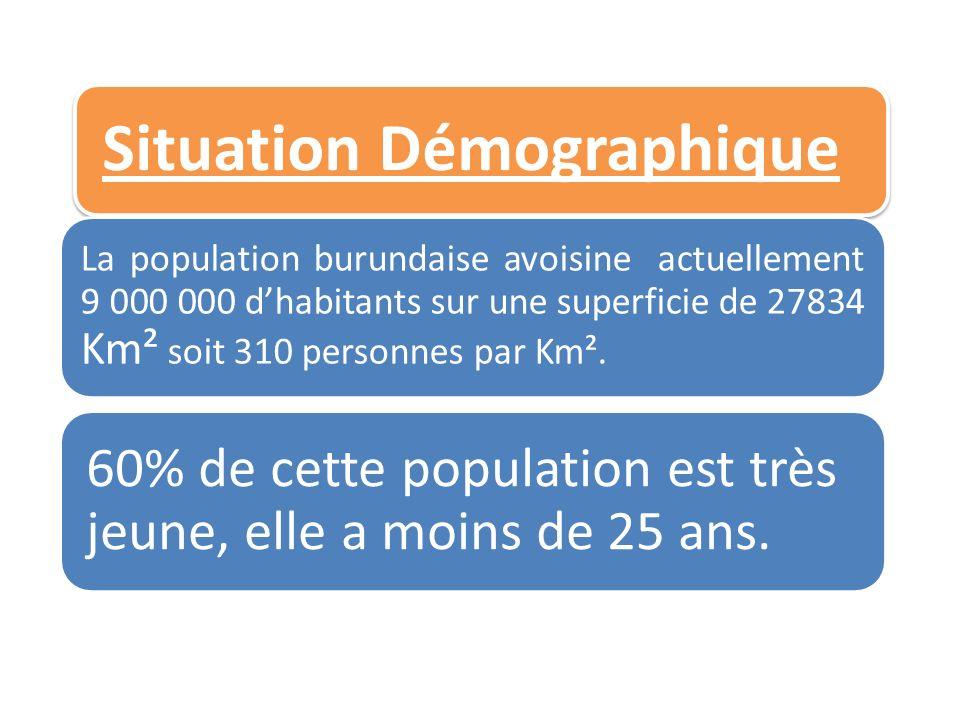 Situation Démographique La population burundaise avoisine actuellement 9 000 000 dhabitants sur une superficie de 27834 Km² soit 310 personnes par Km²