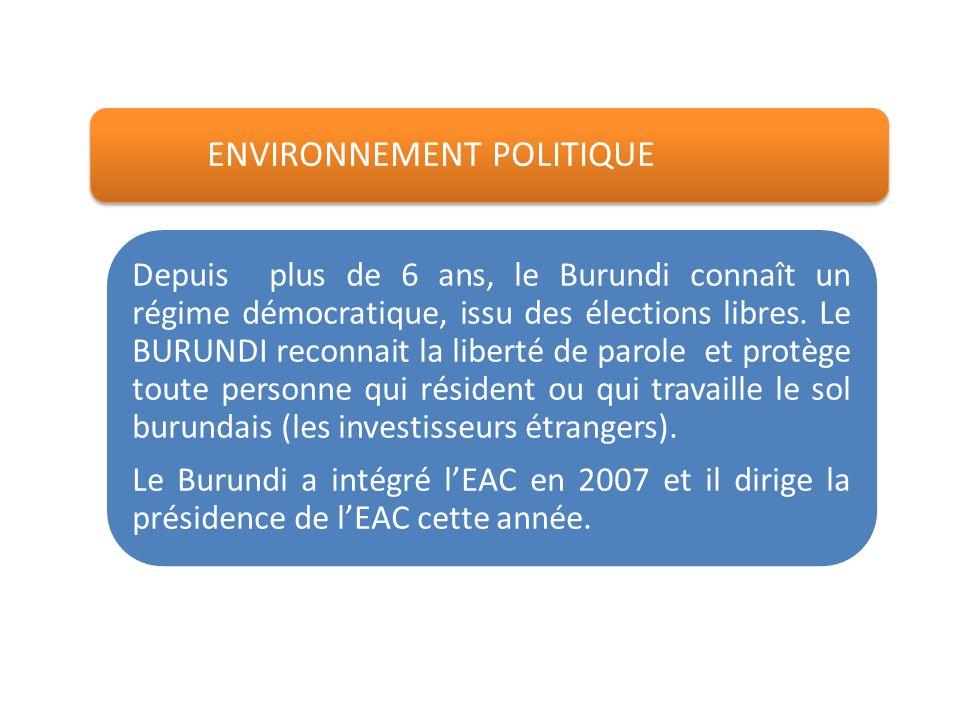 ENVIRONNEMENT POLITIQUE Depuis plus de 6 ans, le Burundi connaît un régime démocratique, issu des élections libres. Le BURUNDI reconnait la liberté de