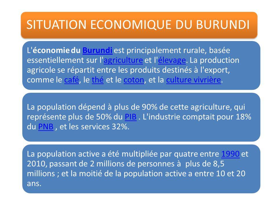 SITUATION ECONOMIQUE DU BURUNDI L'économie du Burundi est principalement rurale, basée essentiellement sur l'agriculture et l'élevage. La production a