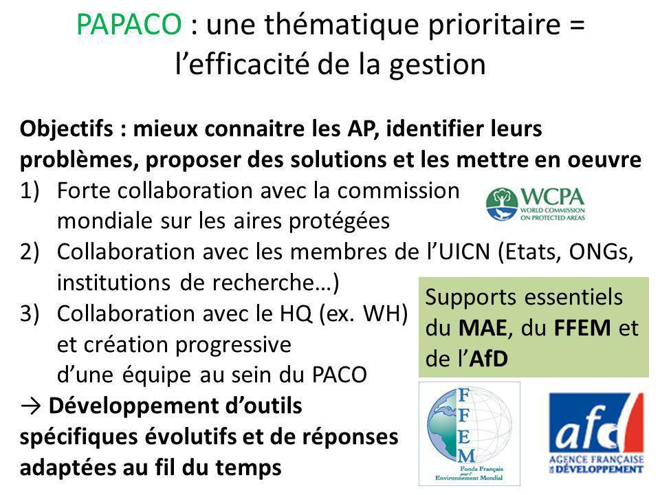 PAPACO : quelques réalisations en relation avec le MEA… 1)Des évaluations à différentes échelles : de réseaux, de systèmes nationaux, de sites… 2)Des études pour mieux connaître les déterminants de la gestion : mines, valeur économique locale, grande chasse, label WH, écotourisme, plans de gestion etc.