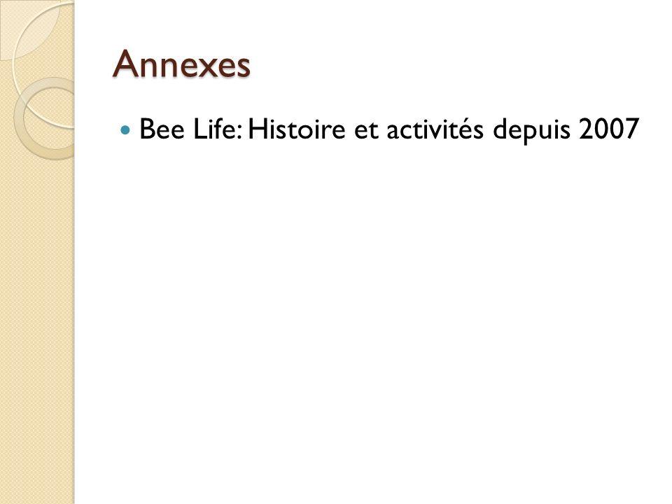 Annexes Bee Life: Histoire et activités depuis 2007