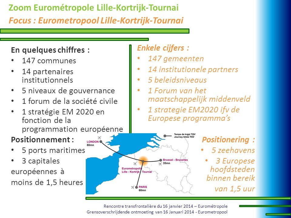 Rencontre transfrontalière du 16 janvier 2014 – Eurométropole Grensoverschrijdende ontmoeting van 16 Januari 2014 - Eurometropool Zoom Eurométropole L
