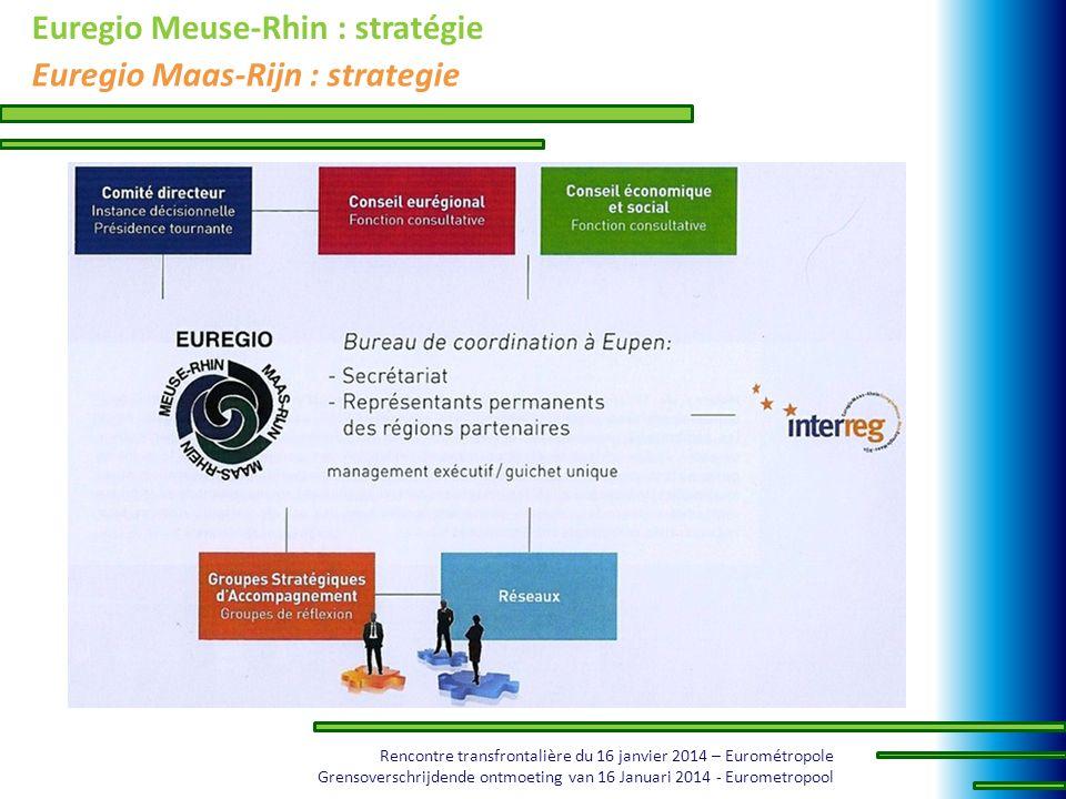 Rencontre transfrontalière du 16 janvier 2014 – Eurométropole Grensoverschrijdende ontmoeting van 16 Januari 2014 - Eurometropool Euregio Meuse-Rhin :