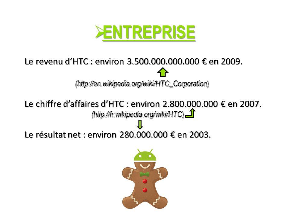 ENTREPRISE ENTREPRISE Le revenu dHTC : environ 3.500.000.000.000 en 2009.