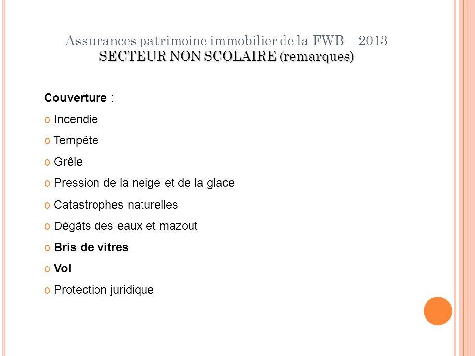 SECTEUR NON SCOLAIRE (remarques) Assurances patrimoine immobilier de la FWB – 2013 SECTEUR NON SCOLAIRE (remarques) Couverture : o Incendie o Tempête
