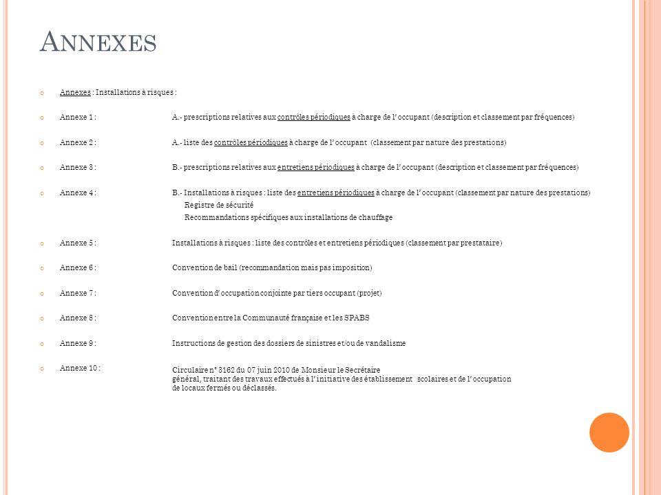 A NNEXES Annexes : Installations à risques : Annexe 1 :A.- prescriptions relatives aux contrôles périodiques à charge de l occupant (description et cl