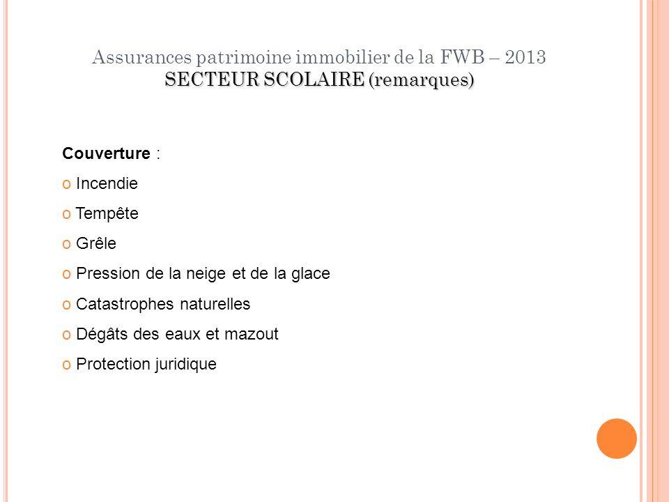SECTEUR SCOLAIRE (remarques) Assurances patrimoine immobilier de la FWB – 2013 SECTEUR SCOLAIRE (remarques) Couverture : o Incendie o Tempête o Grêle