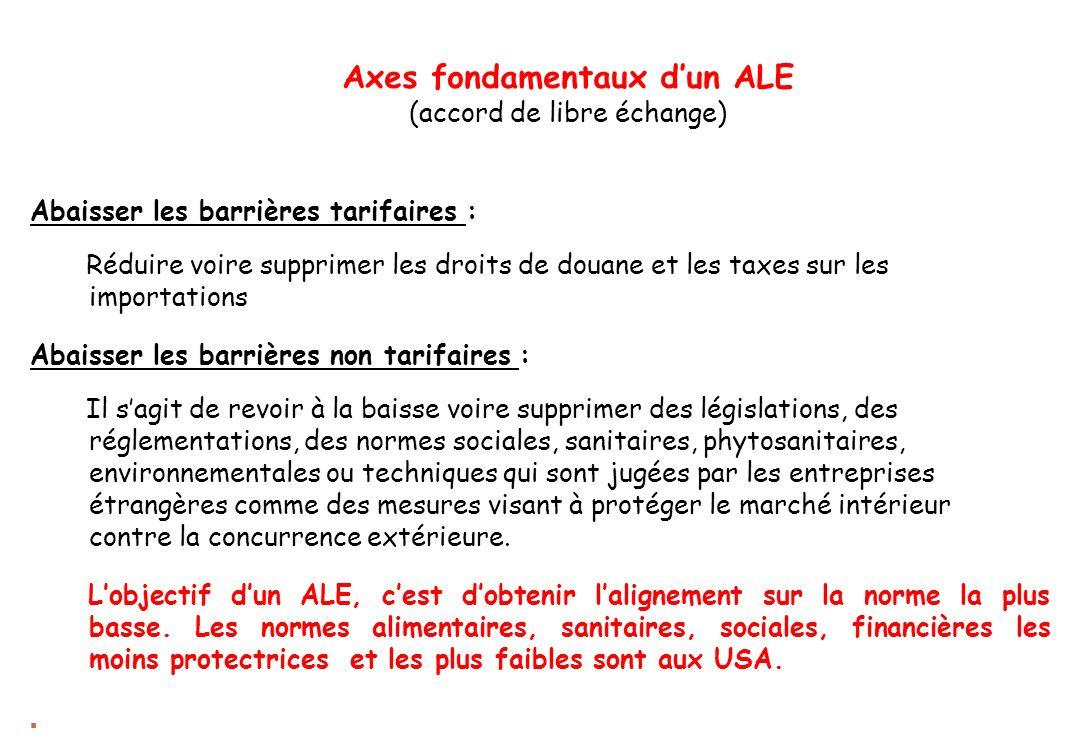 Abaisser les barrières tarifaires : Réduire voire supprimer les droits de douane et les taxes sur les importations Abaisser les barrières non tarifair