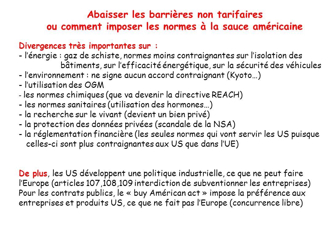 Abaisser les barrières non tarifaires ou comment imposer les normes à la sauce américaine Divergences très importantes sur : - lénergie : gaz de schiste, normes moins contraignantes sur lisolation des bâtiments, sur lefficacité énergétique, sur la sécurité des véhicules - lenvironnement : ne signe aucun accord contraignant (Kyoto…) - lutilisation des OGM - les normes chimiques (que va devenir la directive REACH) - les normes sanitaires (utilisation des hormones…) - la recherche sur le vivant (devient un bien privé) - la protection des données privées (scandale de la NSA) - la réglementation financière (les seules normes qui vont servir les US puisque celles-ci sont plus contraignantes aux US que dans lUE) De plus, les US développent une politique industrielle, ce que ne peut faire lEurope (articles 107,108,109 interdiction de subventionner les entreprises) Pour les contrats publics, le « buy Américan act » impose la préférence aux entreprises et produits US, ce que ne fait pas lEurope (concurrence libre)