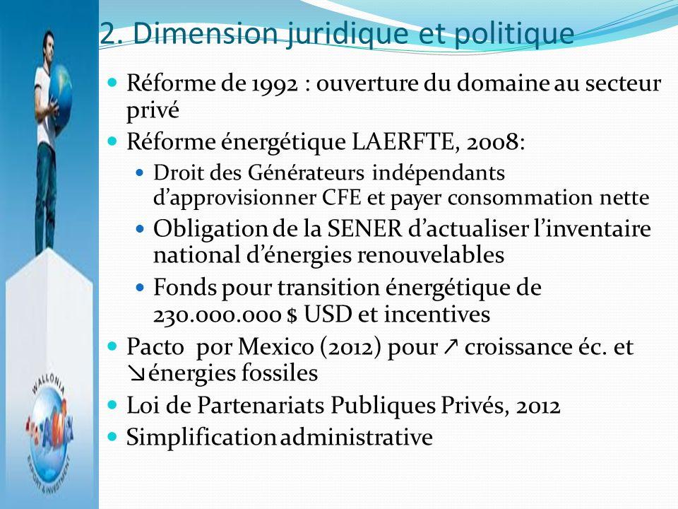2. Dimension juridique et politique Réforme de 1992 : ouverture du domaine au secteur privé Réforme énergétique LAERFTE, 2008: Droit des Générateurs i