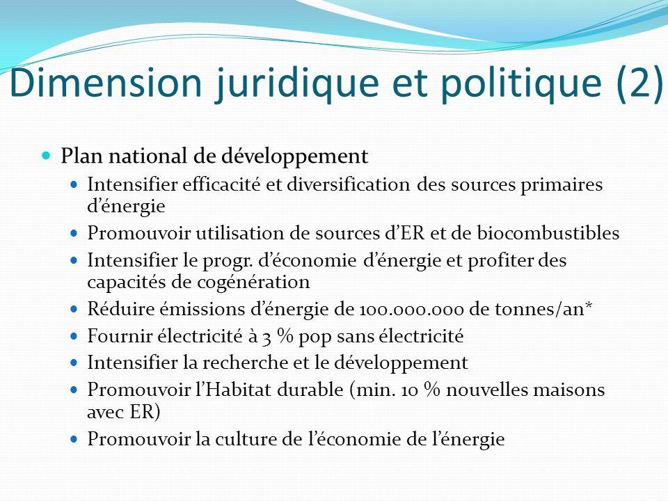 Dimension juridique et politique (2) Plan national de développement Intensifier efficacité et diversification des sources primaires dénergie Promouvoi