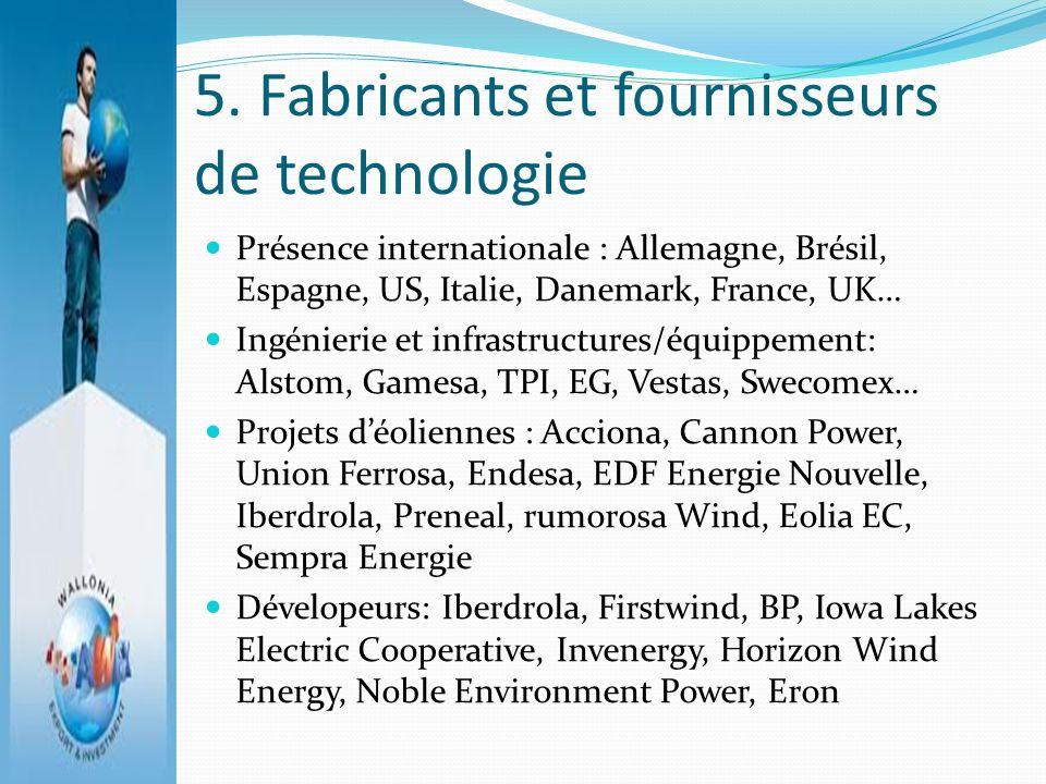 5. Fabricants et fournisseurs de technologie Présence internationale : Allemagne, Brésil, Espagne, US, Italie, Danemark, France, UK… Ingénierie et inf