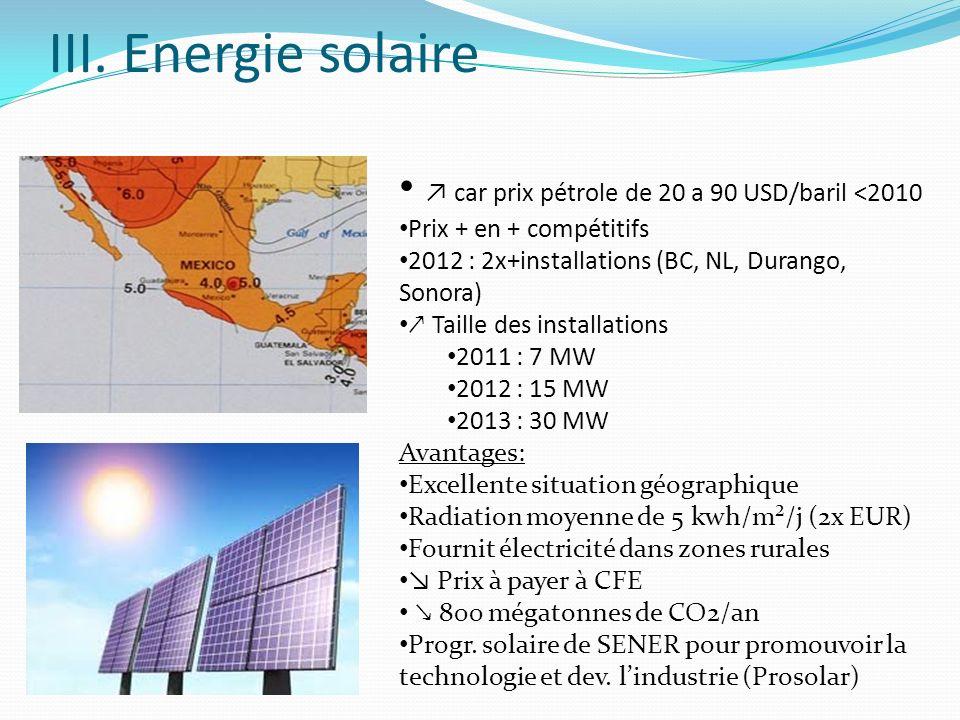 III. Energie solaire car prix pétrole de 20 a 90 USD/baril <2010 Prix + en + compétitifs 2012 : 2x+installations (BC, NL, Durango, Sonora) Taille des
