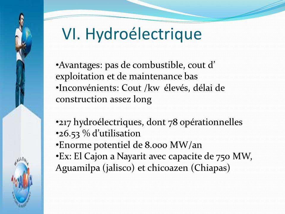 VI. Hydroélectrique Avantages: pas de combustible, cout d exploitation et de maintenance bas Inconvénients: Cout /kw élevés, délai de construction ass