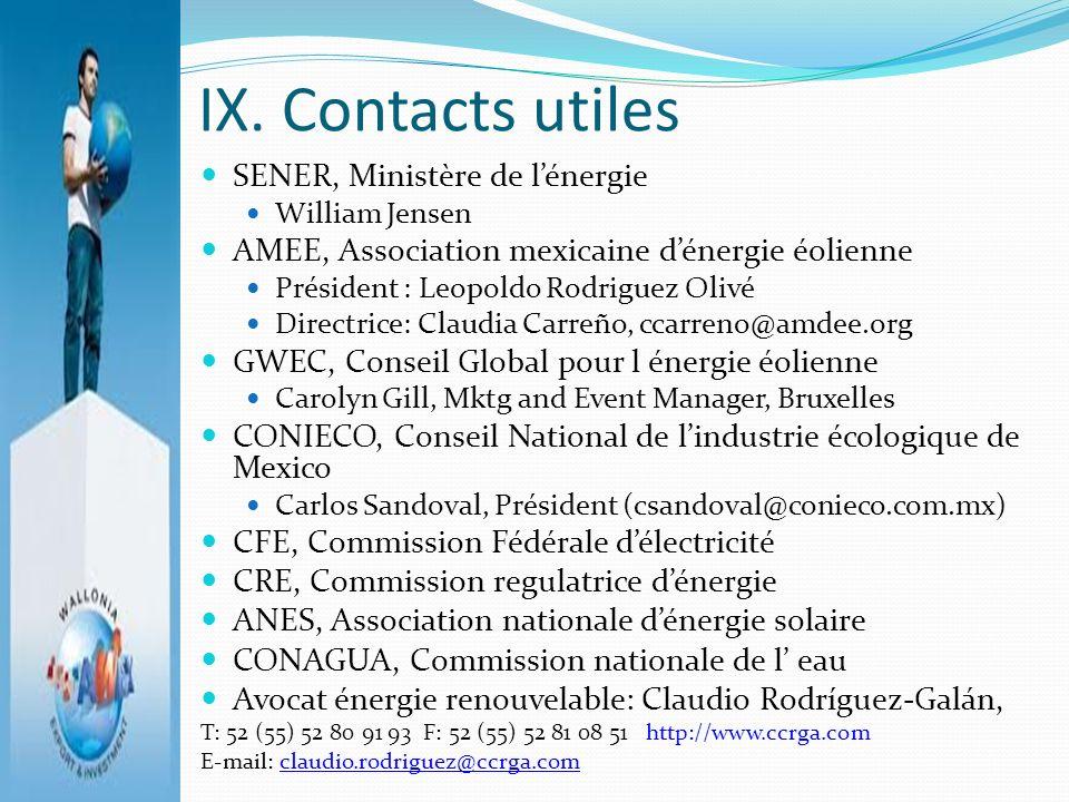 IX. Contacts utiles SENER, Ministère de lénergie William Jensen AMEE, Association mexicaine dénergie éolienne Président : Leopoldo Rodriguez Olivé Dir
