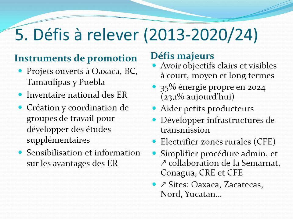 5. Défis à relever (2013-2020/24) Instruments de promotion Défis majeurs Projets ouverts à Oaxaca, BC, Tamaulipas y Puebla Inventaire national des ER