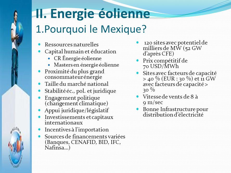 II. Energie éolienne 1.Pourquoi le Mexique? Ressources naturelles Capital humain et éducation CR Énergie éolienne Masters en énergie éolienne Proximit