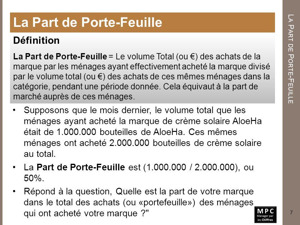 Calcul de la Part de Marché C ALCUL DE LA P ART DE M ARCHÉ Réponse en page suivante...