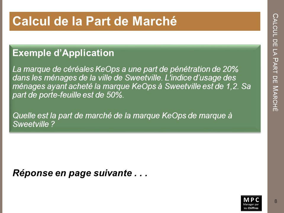 Calcul de la Part de Marché (Solution) Part de Marché = Part de Pénétration x Indice dUsage x Part de Porte-Feuille Réponse : Part de Marché = 20% x 1,2 x 50% Part de Marché = 12% Réponse : Part de Marché = 20% x 1,2 x 50% Part de Marché = 12% C ALCUL DE LA P ART DE M ARCHÉ (S OLUTION ) 9