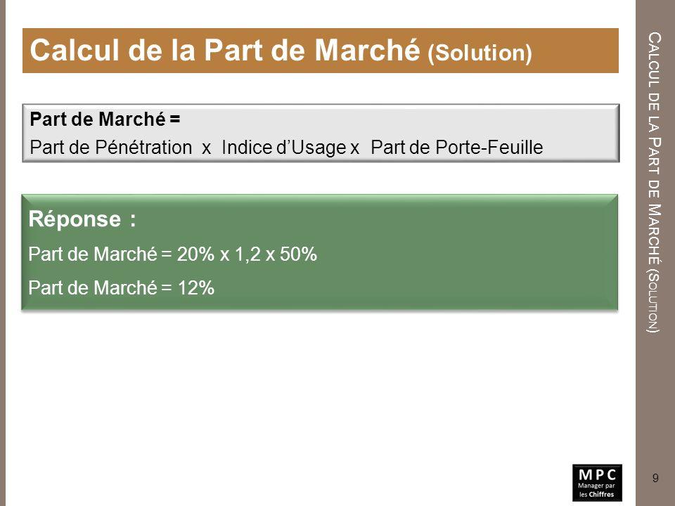 Calcul à partir de la Part de Marché C ALCUL À PARTIR DE LA P ART DE M ARCHÉ Réponse en page suivante...