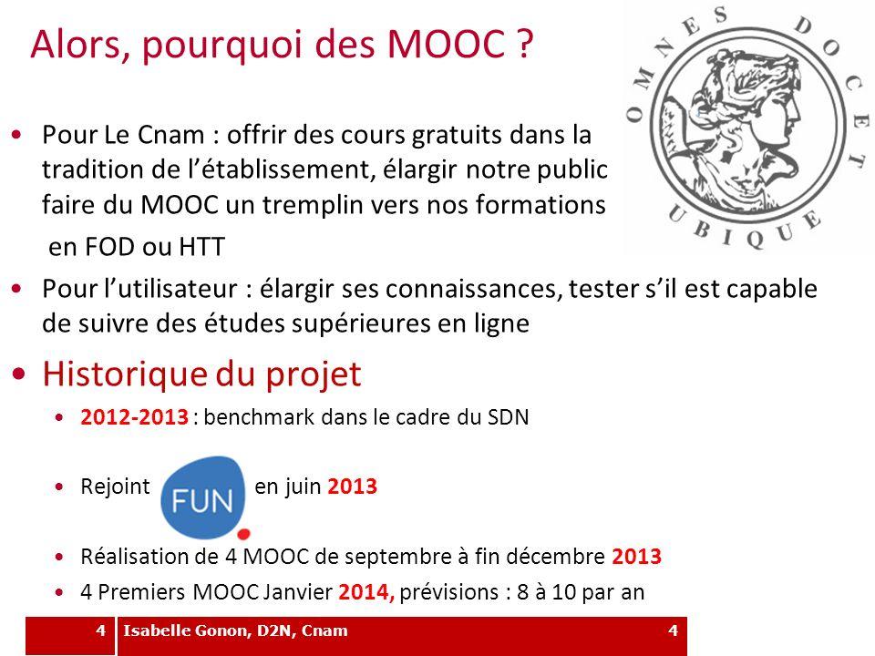 4 Alors, pourquoi des MOOC ? Pour Le Cnam : offrir des cours gratuits dans la tradition de létablissement, élargir notre public faire du MOOC un tremp