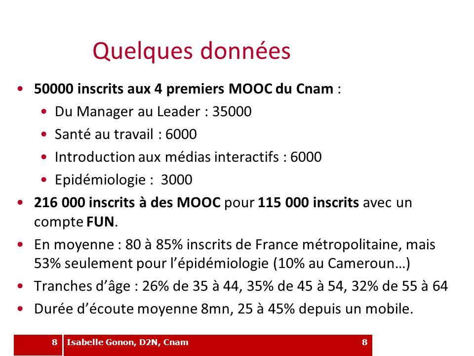 8 Quelques données 50000 inscrits aux 4 premiers MOOC du Cnam : Du Manager au Leader : 35000 Santé au travail : 6000 Introduction aux médias interacti