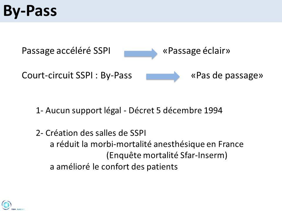 By-Pass Passage accéléré SSPI«Passage éclair» Court-circuit SSPI : By-Pass«Pas de passage» 1- Aucun support légal - Décret 5 décembre 1994 2- Création