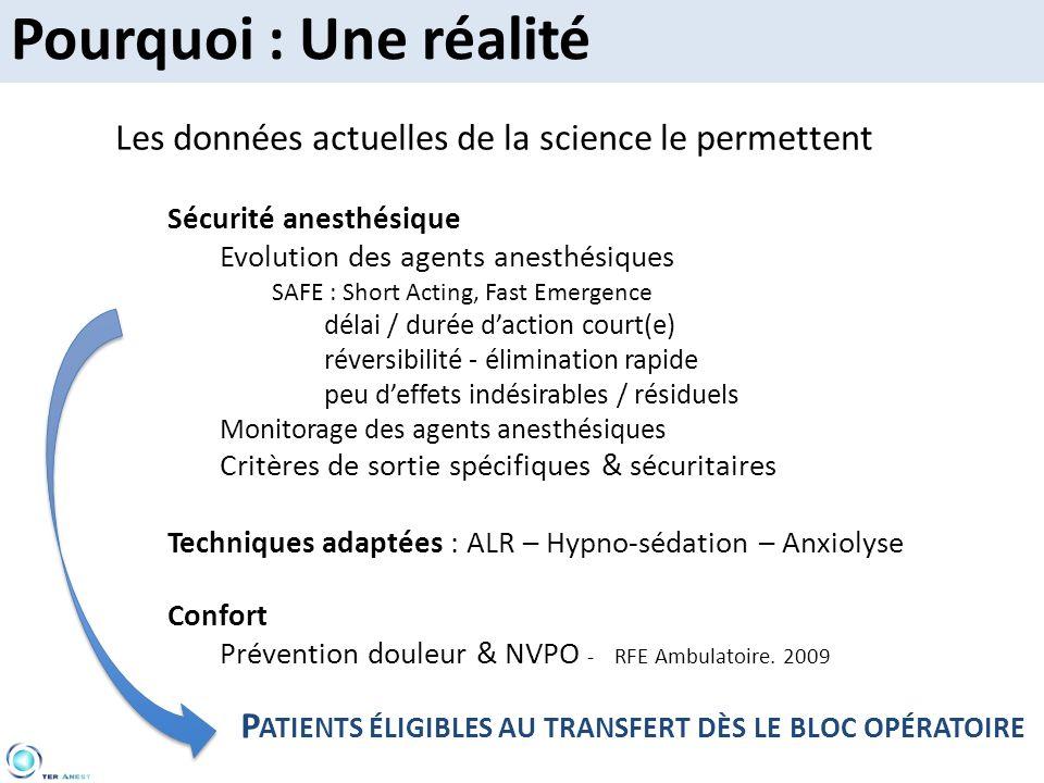 Les données actuelles de la science le permettent Sécurité anesthésique Evolution des agents anesthésiques SAFE : Short Acting, Fast Emergence délai /