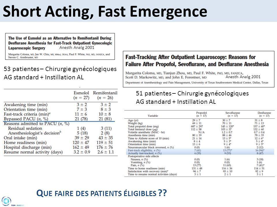 Short Acting, Fast Emergence Anesth Analg 2001 53 patientes – Chirurgie gynécologiques AG standard + Instillation AL Q UE FAIRE DES PATIENTS ÉLIGIBLES