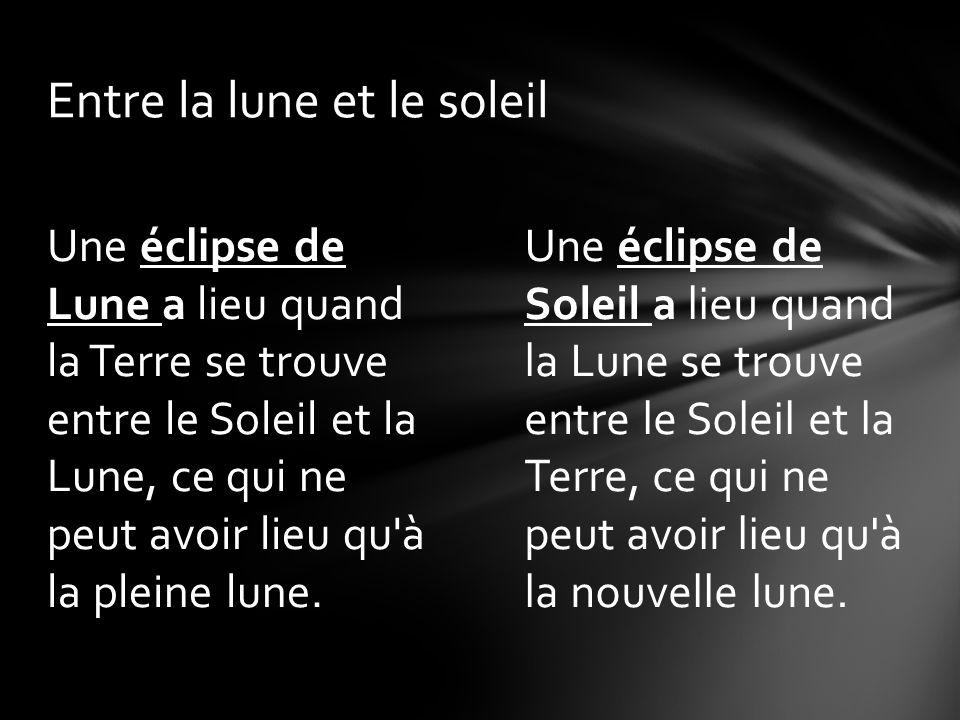 Une éclipse de Soleil a lieu quand la Lune se trouve entre le Soleil et la Terre, ce qui ne peut avoir lieu qu à la nouvelle lune.