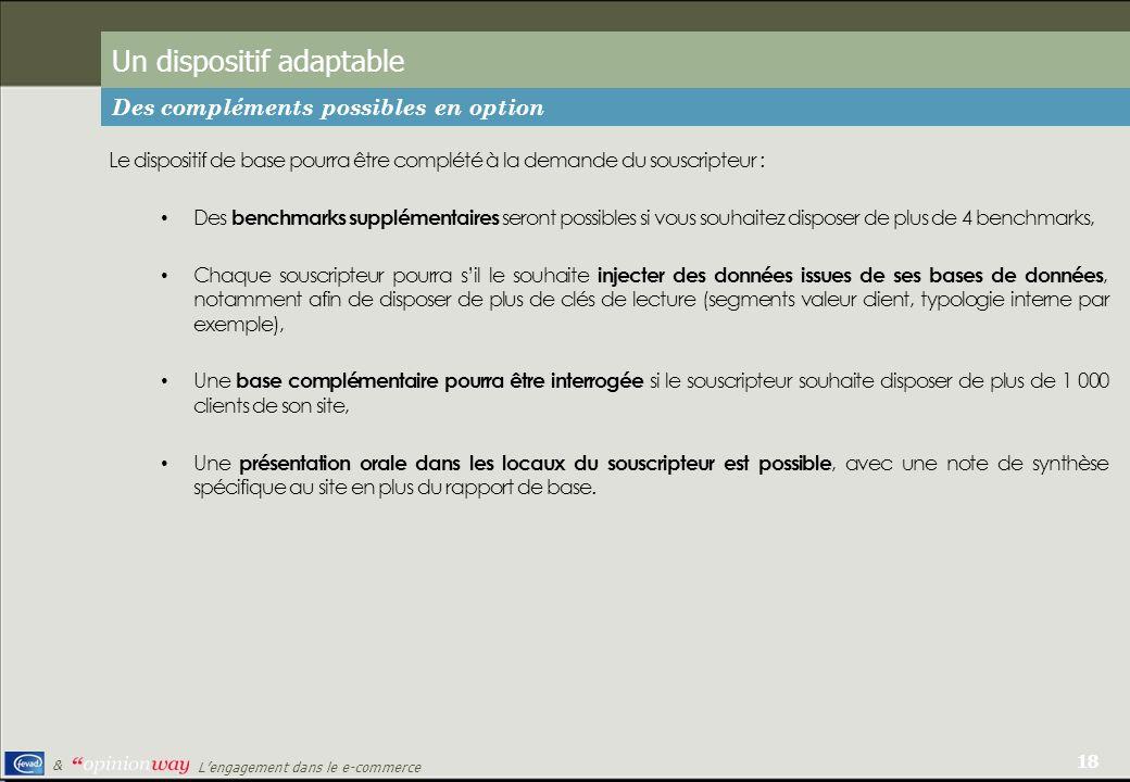 18 Lengagement dans le e-commerce & Un dispositif adaptable Des compléments possibles en option Le dispositif de base pourra être complété à la demand