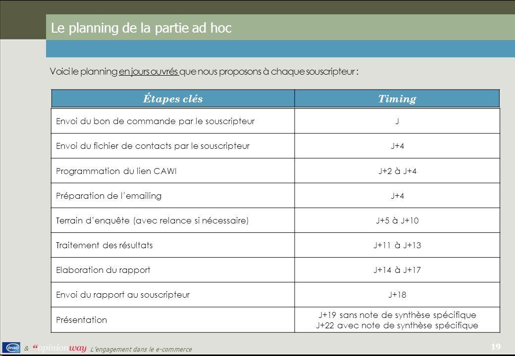 19 Lengagement dans le e-commerce & Le planning de la partie ad hoc Étapes clésTiming Envoi du bon de commande par le souscripteurJ Envoi du fichier d