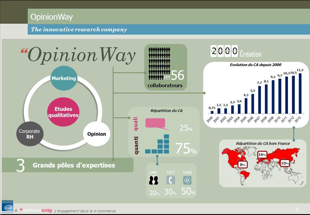 4 Lengagement dans le e-commerce & OpinionWay Notre approche en quelques mots OpinionWay a été fondé en mars 2000, en pleine révolution numérique avec la volonté dapporter de linnovation au marché des études.