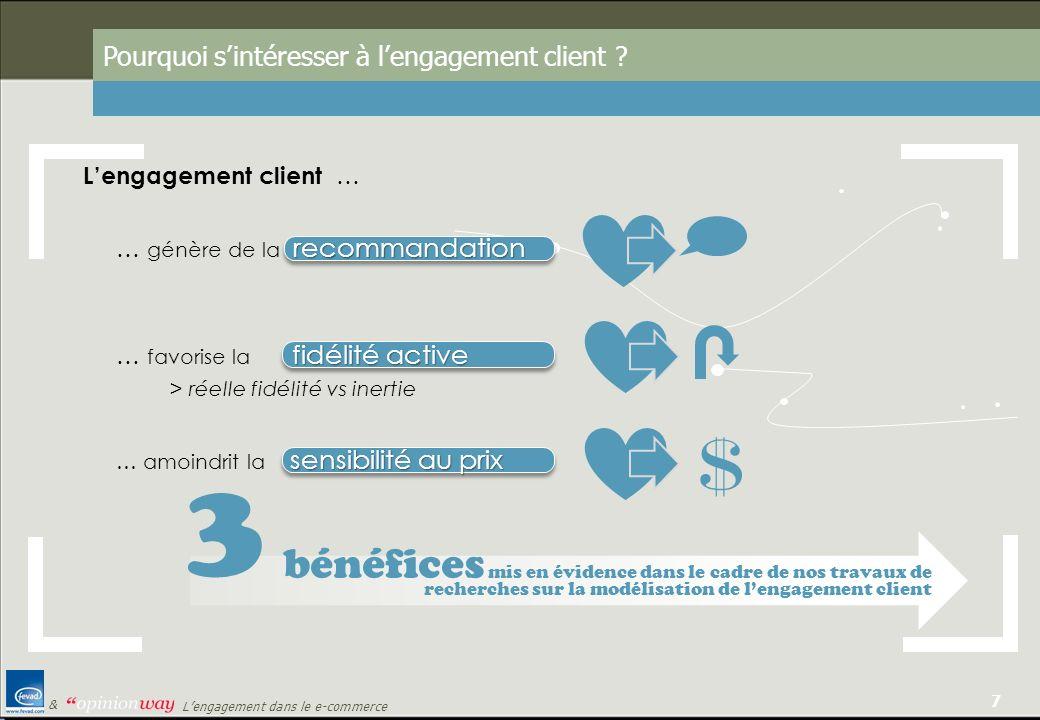 7 Lengagement dans le e-commerce & Pourquoi sintéresser à lengagement client ? Lengagement client … recommandation … génère de la recommandation fidél