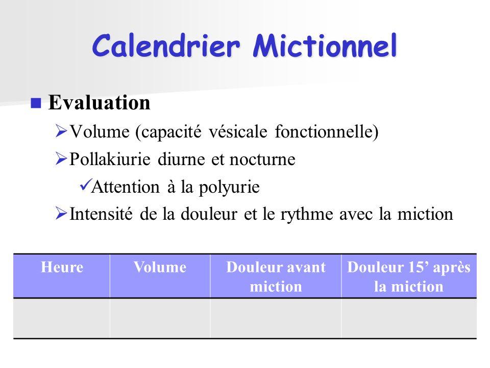 Calendrier Mictionnel Evaluation Volume (capacité vésicale fonctionnelle) Pollakiurie diurne et nocturne Attention à la polyurie Intensité de la doule