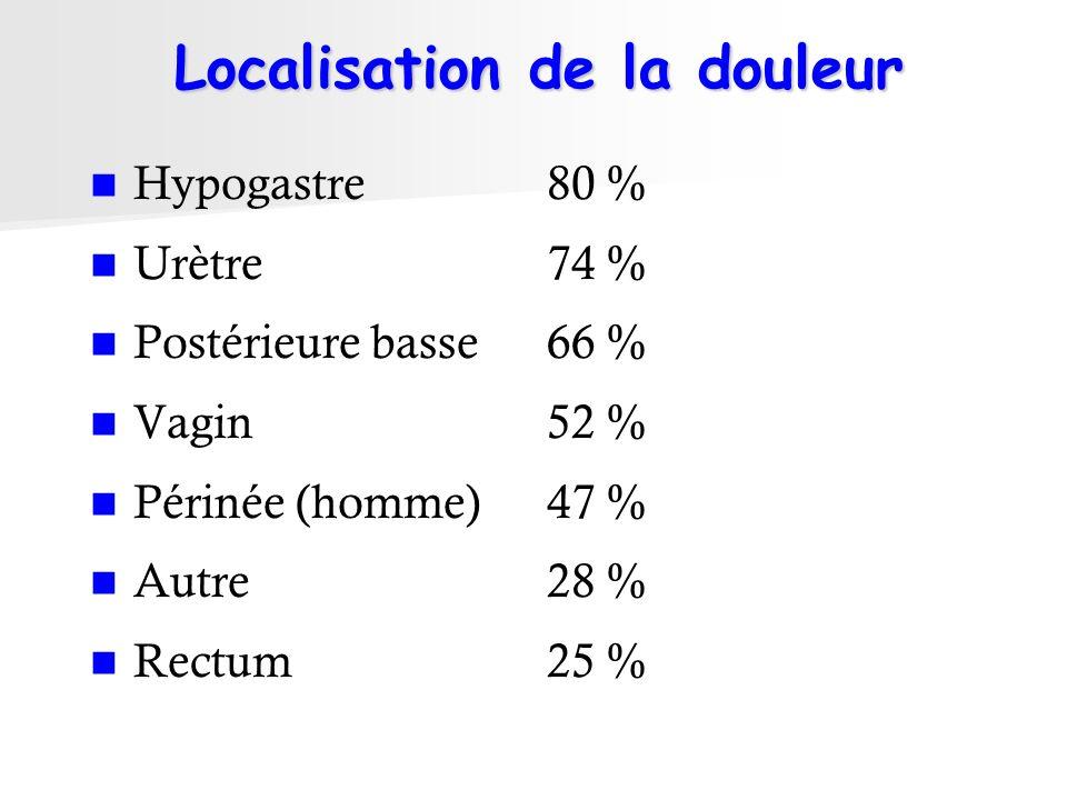 Localisation de la douleur Hypogastre80 % Urètre74 % Postérieure basse 66 % Vagin52 % Périnée (homme)47 % Autre28 % Rectum25 %