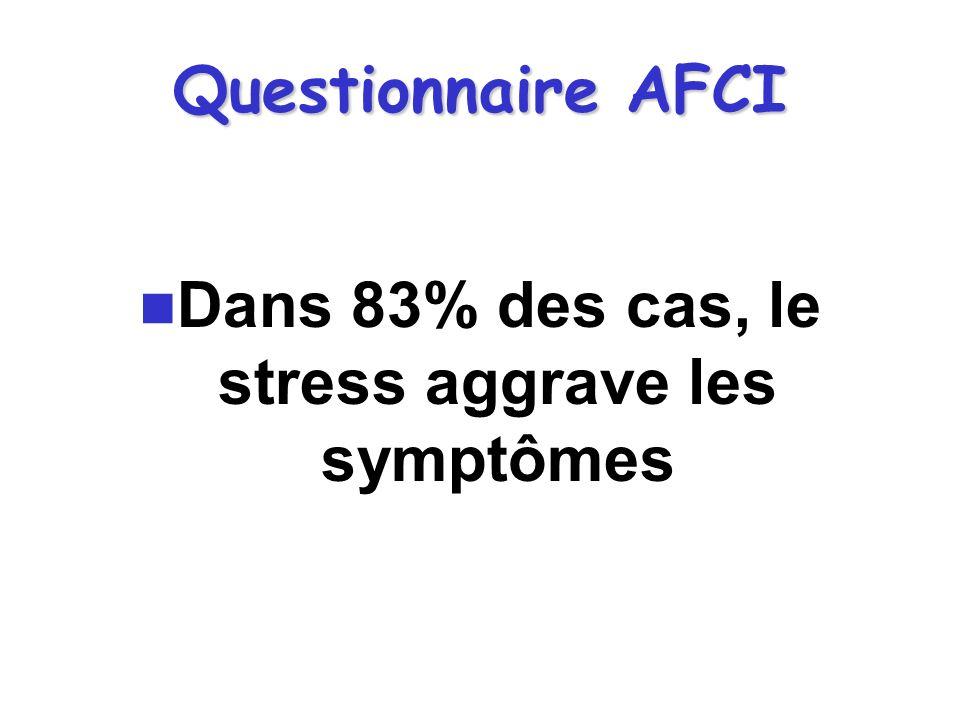 Questionnaire AFCI Dans 83% des cas, le stress aggrave les symptômes